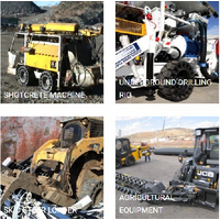 Crocodile Airless (OTR) Skid steer - Bobcat, EWP, Scissorlift, Underground Drill Rigs, Shotcrete Machine,  Tyres